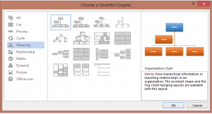 Step 2 - Choose  Hierarchical Charts